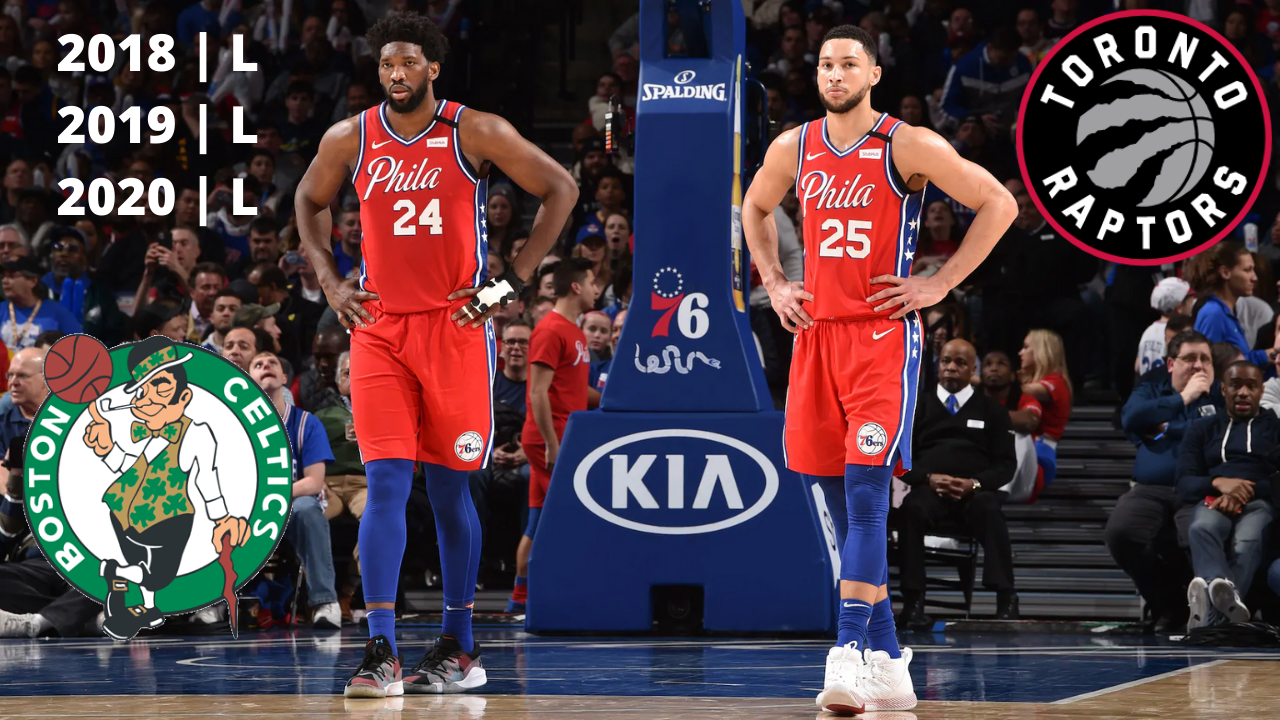 Have The 76ers Reached Their Ceiling?
