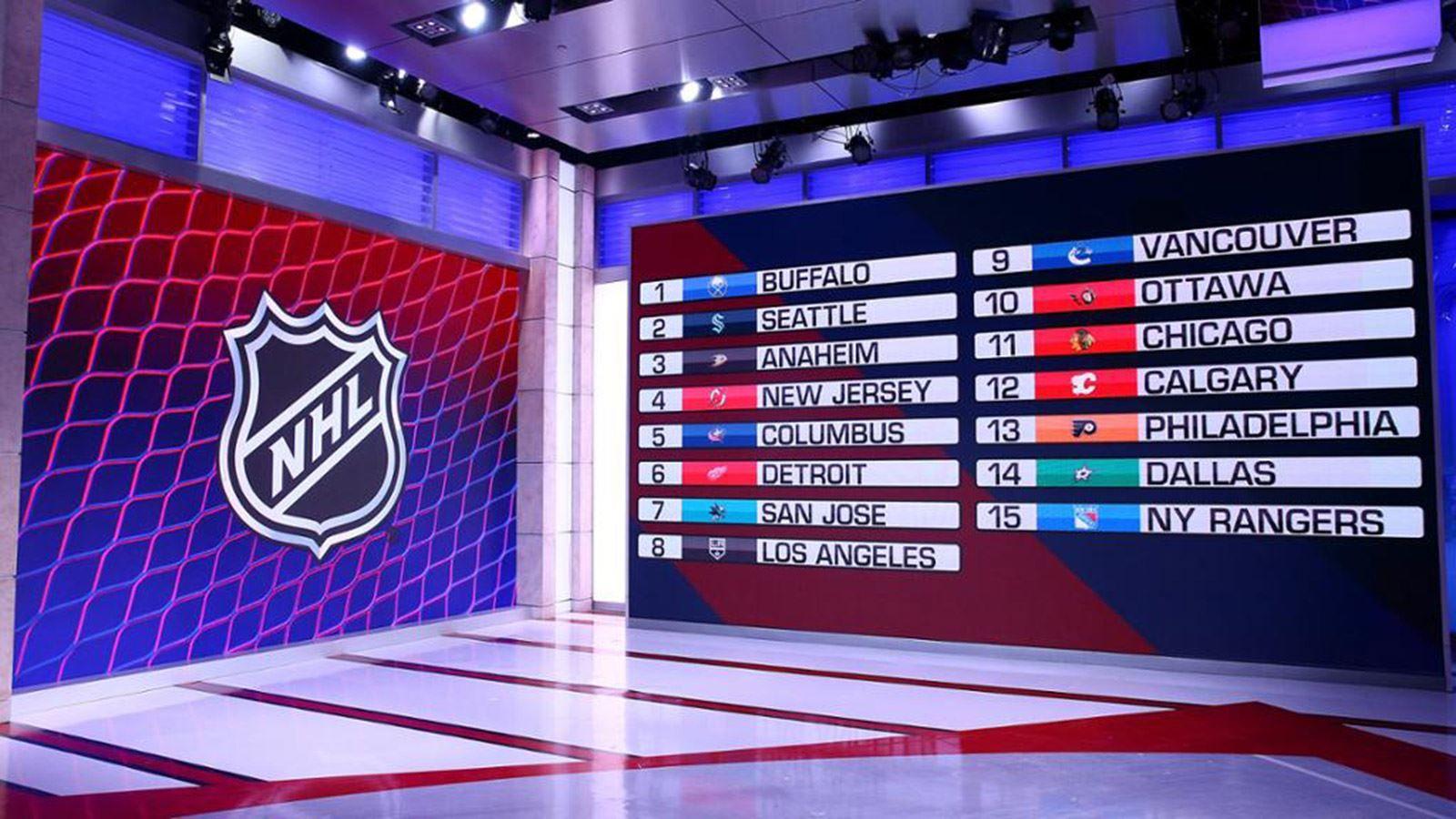 Michigan Hockey set for a historic NHL Draft Night